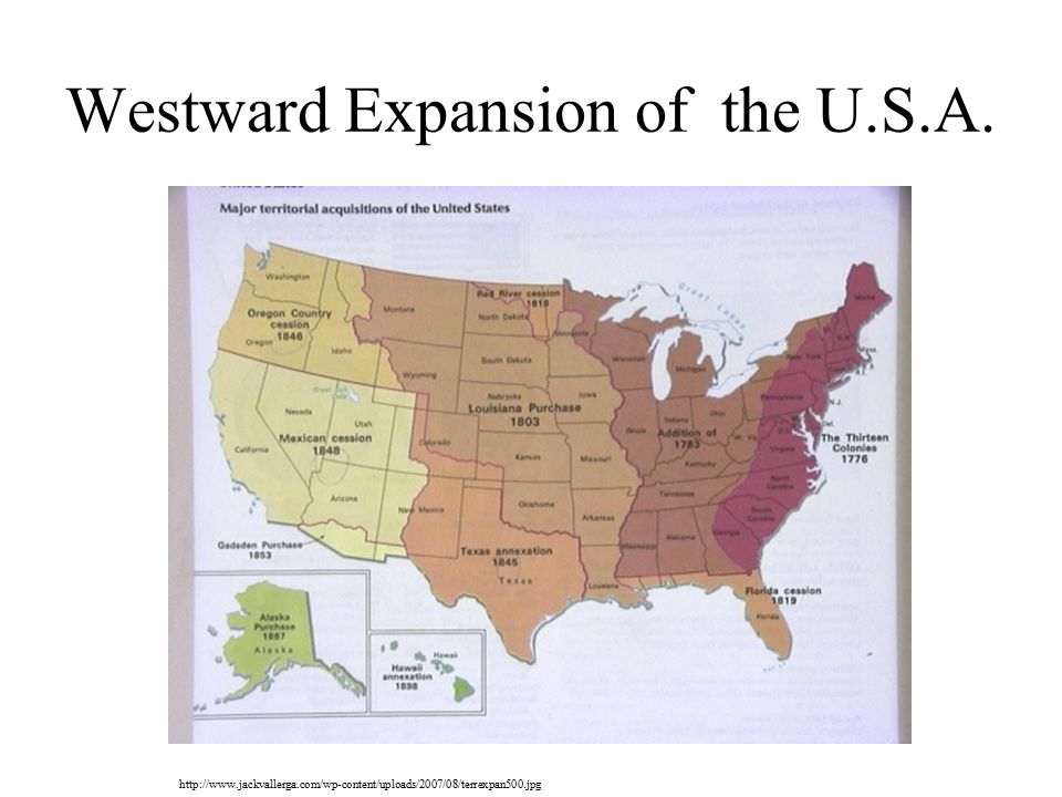 Westward Expansion of the U.S.A.