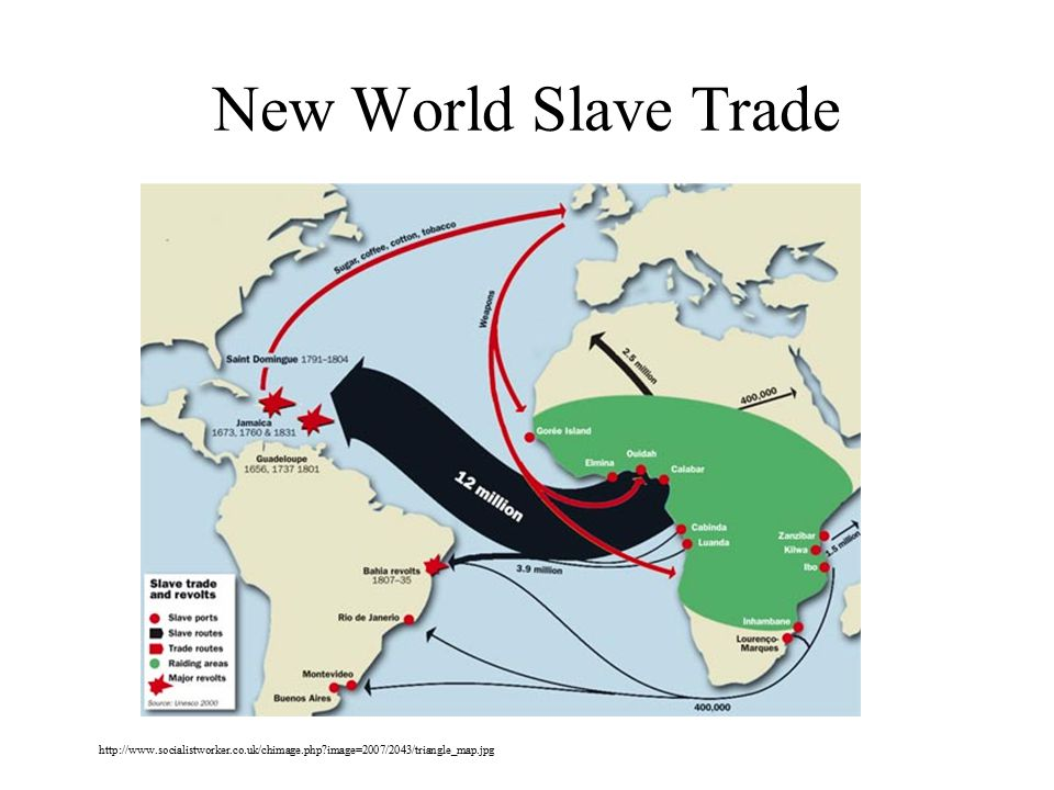New World Slave Trade http://www.socialistworker.co.uk/chimage.php?image=2007/2043/triangle_map.jpg