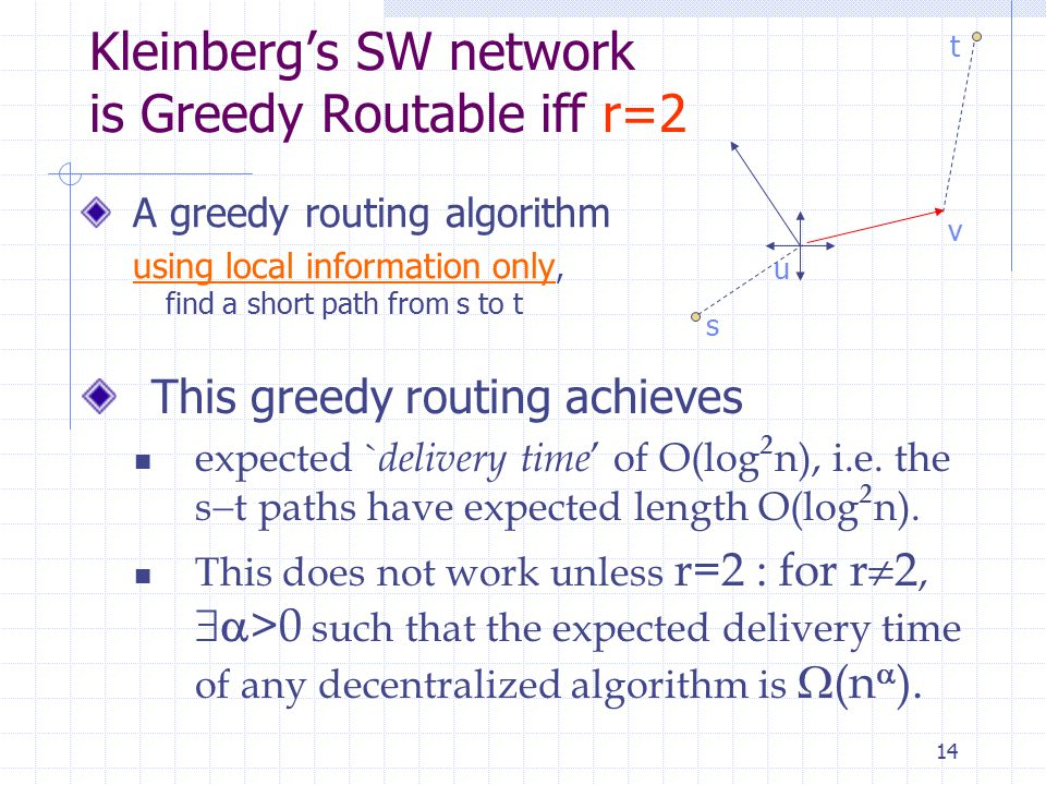 14 Kleinberg's SW network is Greedy Routable iff r=2 A greedy routing algorithm using local information only, find a short path from s to t u t v s This greedy routing achieves expected ` delivery time ' of O(log 2 n), i.e.