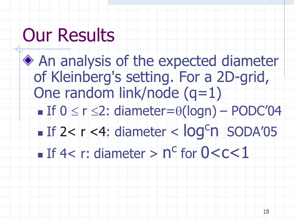 18 Our Results An analysis of the expected diameter of Kleinberg s setting.