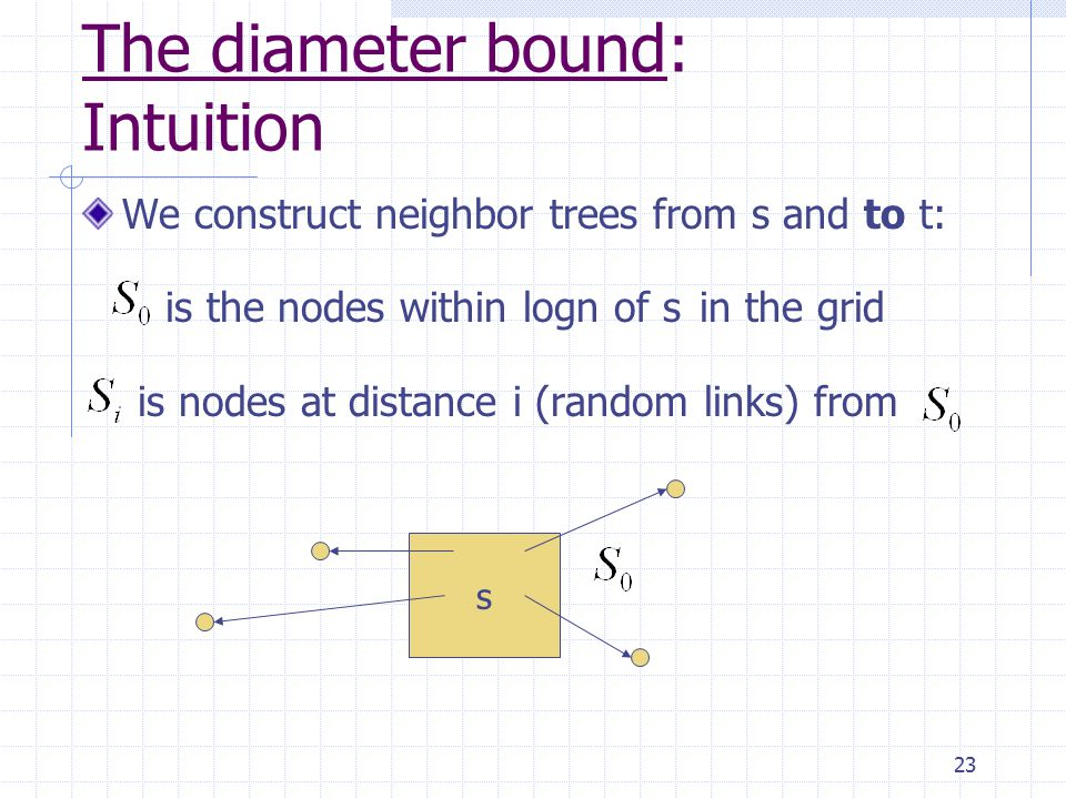 23 The diameter bound: Intuition We construct neighbor trees from s and to t: is the nodes within logn of s in the grid is nodes at distance i (random links) from s