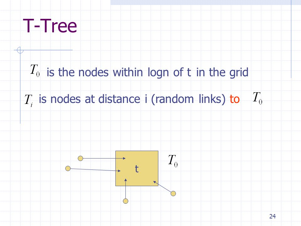 24 T-Tree is the nodes within logn of t in the grid is nodes at distance i (random links) to t