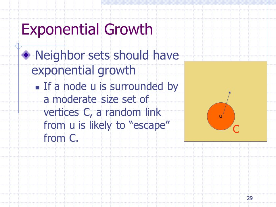 29 Exponential Growth u C Neighbor sets should have exponential growth If a node u is surrounded by a moderate size set of vertices C, a random link from u is likely to escape from C.