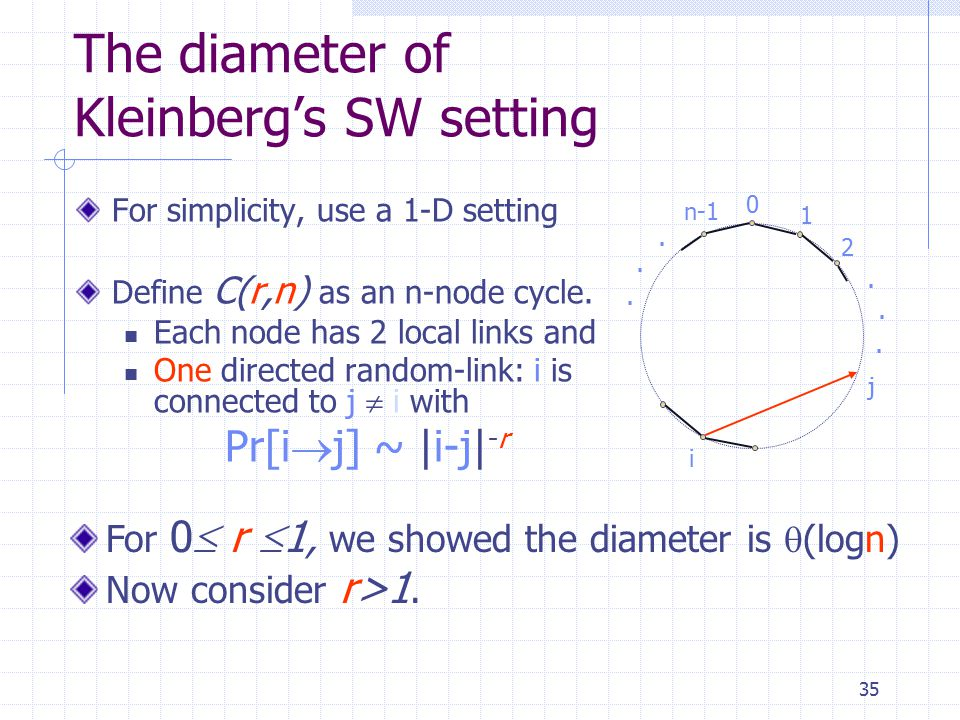 35 The diameter of Kleinberg's SW setting For simplicity, use a 1-D setting Define C(r,n) as an n-node cycle. Each node has 2 local links and One dire