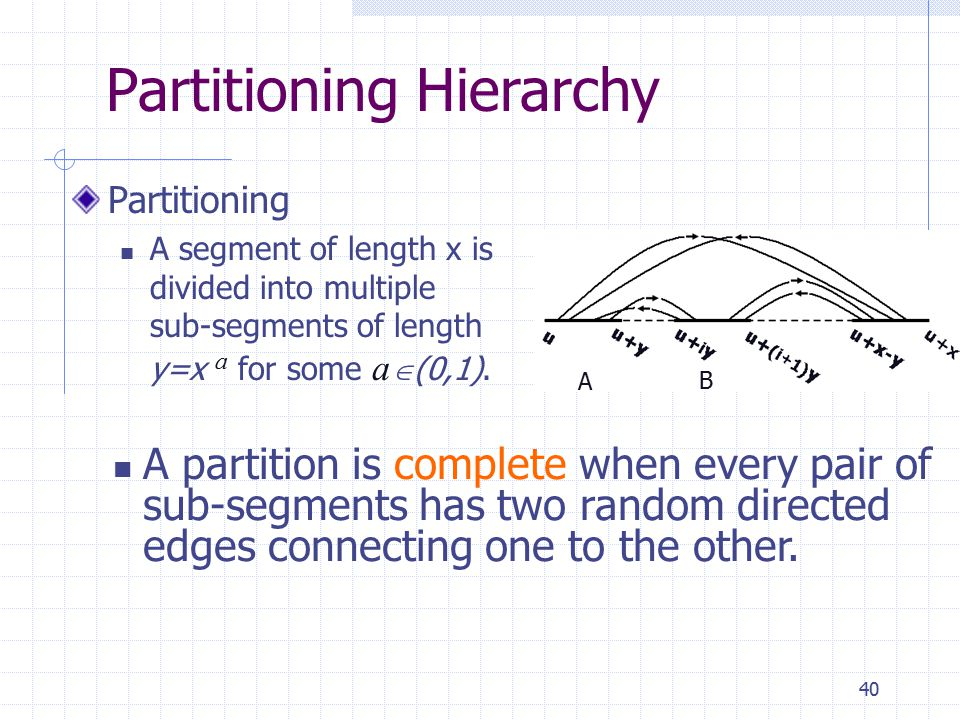 40 A partition is complete when every pair of sub-segments has two random directed edges connecting one to the other.