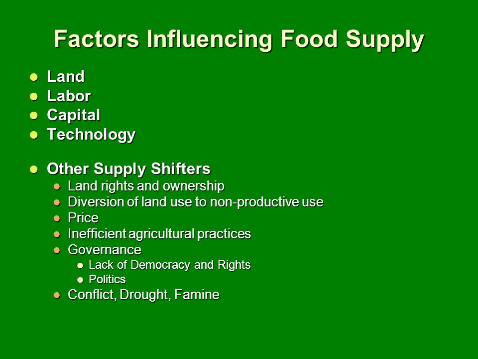 Factors Influencing Food Supply Land Land Labor Labor Capital Capital Technology Technology Other Supply Shifters Other Supply Shifters Land rights and ownership Land rights and ownership Diversion of land use to non-productive use Diversion of land use to non-productive use Price Price Inefficient agricultural practices Inefficient agricultural practices Governance Governance Lack of Democracy and Rights Lack of Democracy and Rights Politics Politics Conflict, Drought, Famine Conflict, Drought, Famine