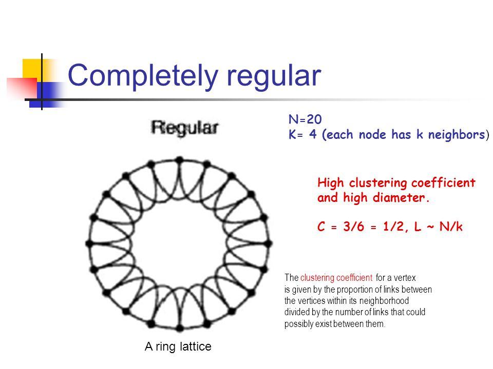 Completely regular A ring lattice N=20 K= 4 (each node has k neighbors ) High clustering coefficient and high diameter. C = 3/6 = 1/2, L ~ N/k The clu