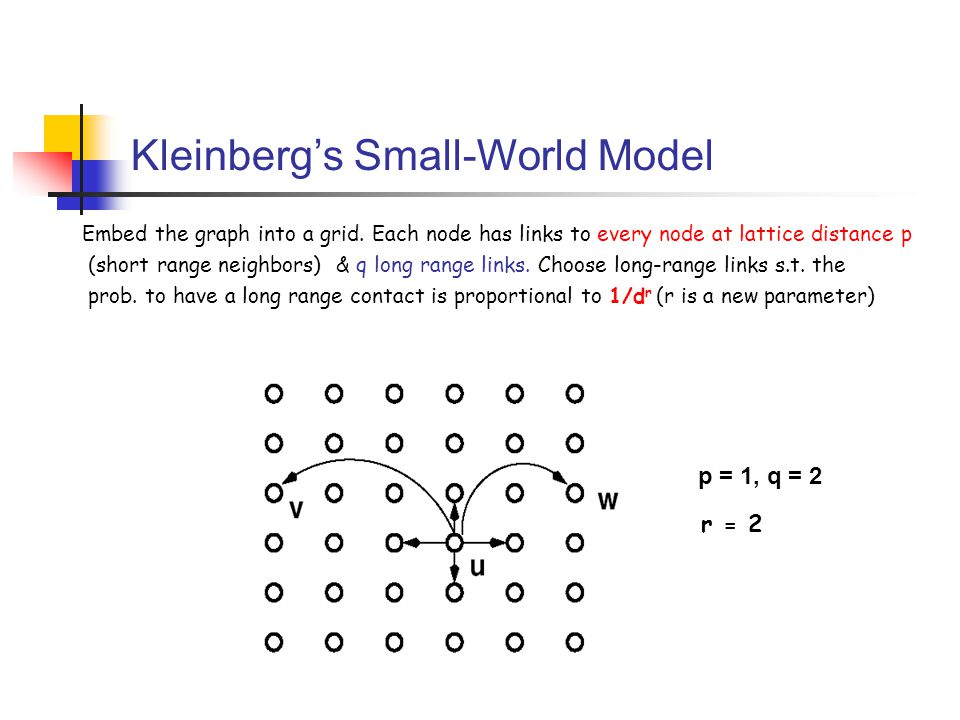 Kleinberg's Small-World Model Embed the graph into a grid. Each node has links to every node at lattice distance p (short range neighbors) & q long ra