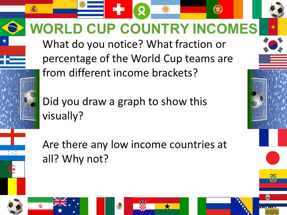 Page 16 What do you notice? What fraction or percentage of the World Cup teams are from different income brackets? Did you draw a graph to show this v