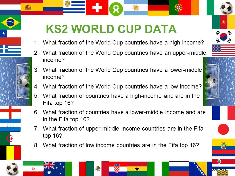 Page 27 1.What fraction of the World Cup countries have a high income? 2.What fraction of the World Cup countries have an upper-middle income? 3.What