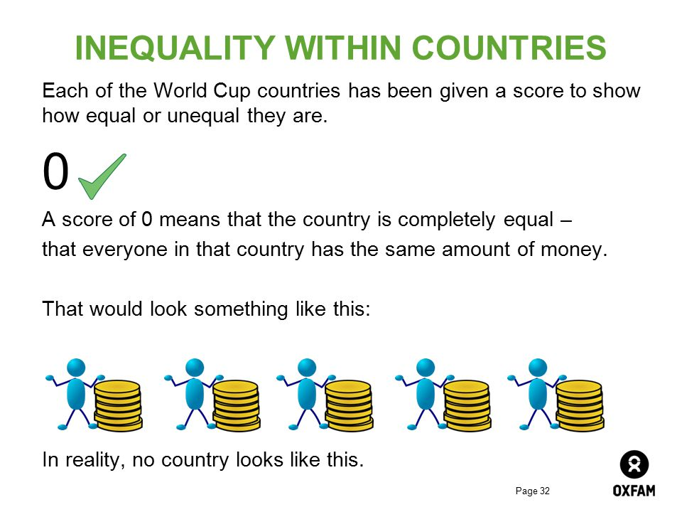 Page 32 INEQUALITY WITHIN COUNTRIES Each of the World Cup countries has been given a score to show how equal or unequal they are. 0 A score of 0 means