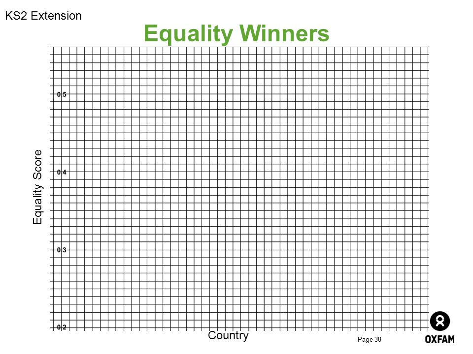 Page 38 Equality Winners Country Equality Score KS2 Extension