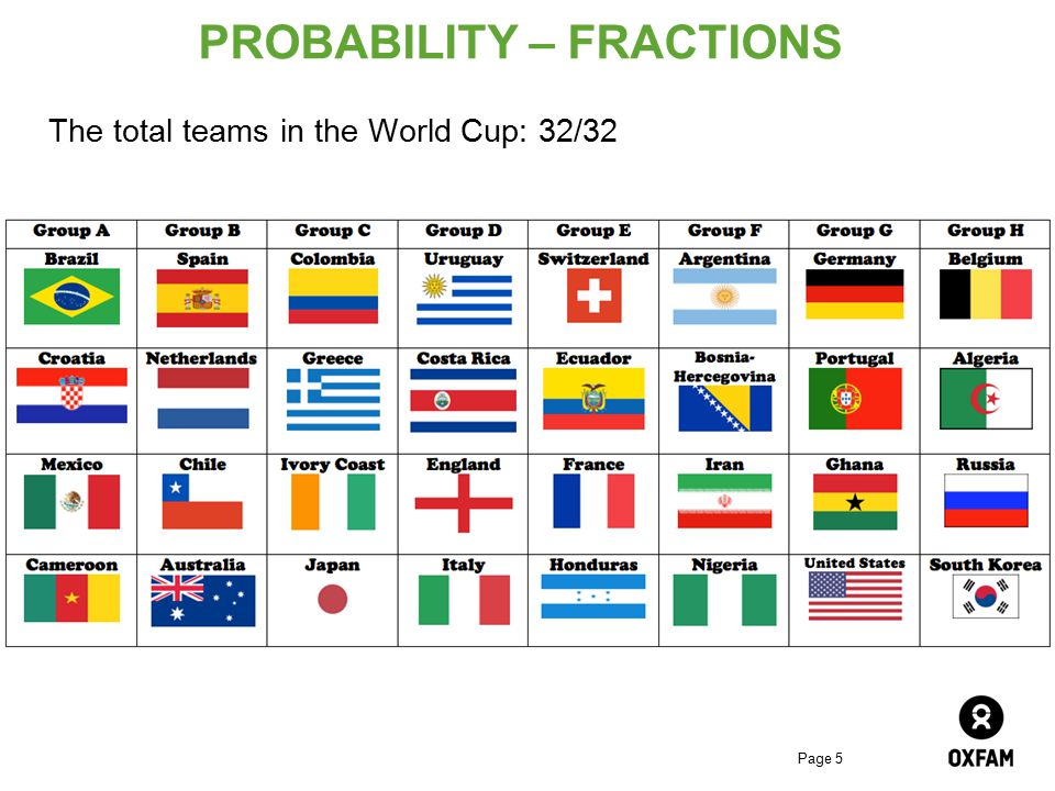Page 5 PROBABILITY – FRACTIONS The total teams in the World Cup: 32/32