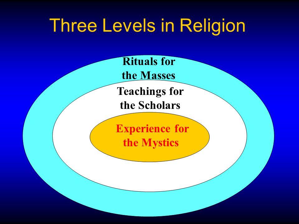 OneWorldInsight.com The Bhagavad-Gita