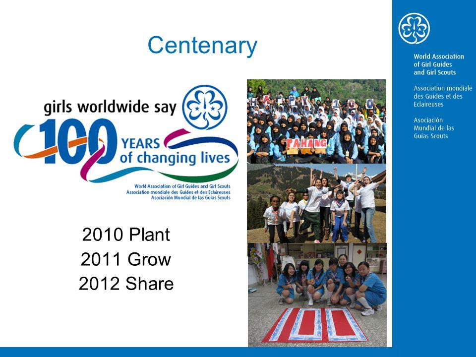 Centenary 2010 Plant 2011 Grow 2012 Share