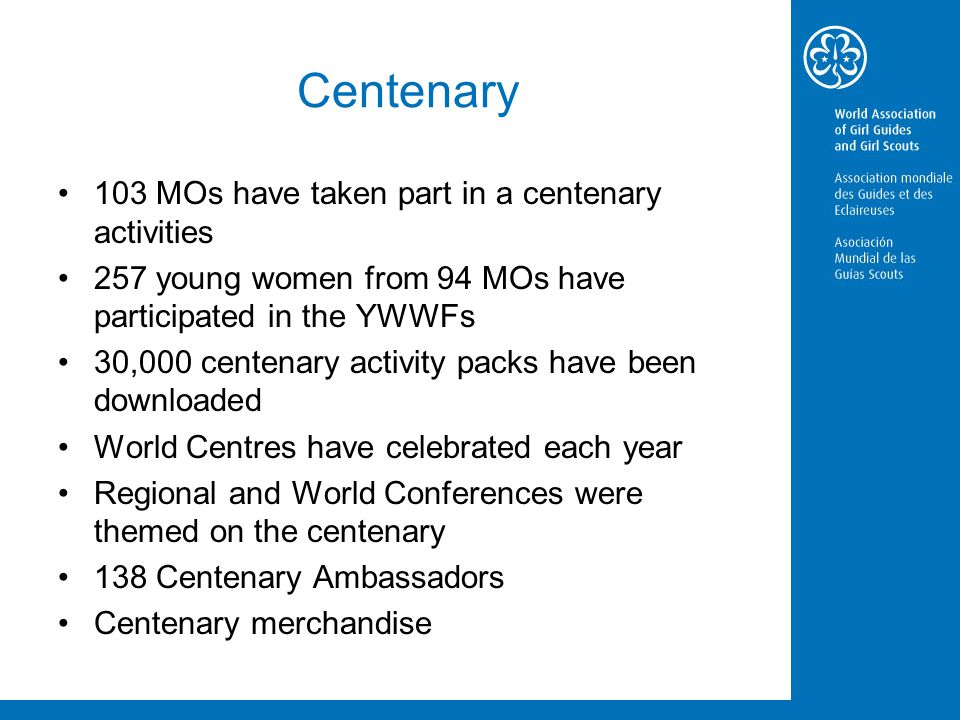 Centenary 103 MOs have taken part in a centenary activities 257 young women from 94 MOs have participated in the YWWFs 30,000 centenary activity packs have been downloaded World Centres have celebrated each year Regional and World Conferences were themed on the centenary 138 Centenary Ambassadors Centenary merchandise