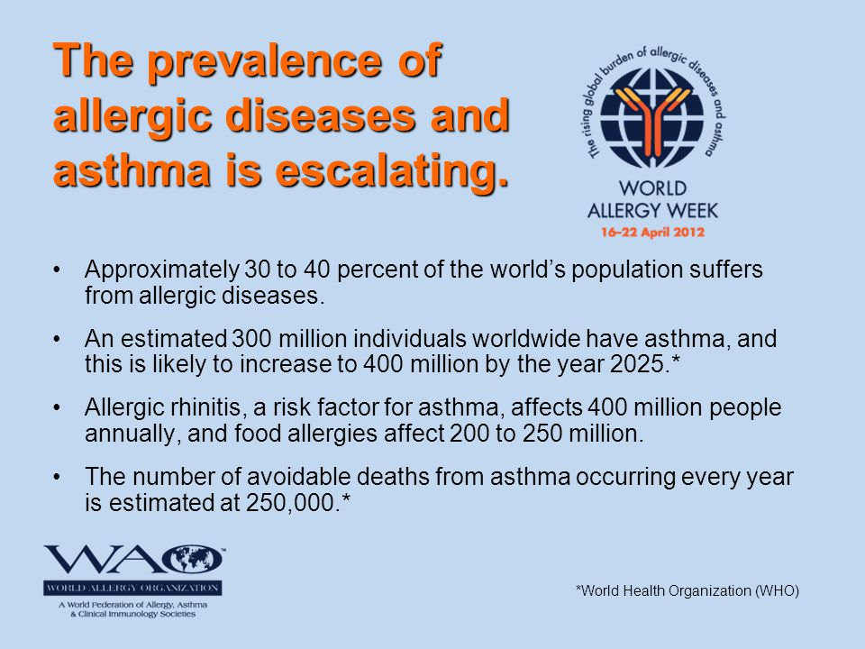 The prevalence of allergic diseases and asthma is escalating. Approximately 30 to 40 percent of the world's population suffers from allergic diseases.
