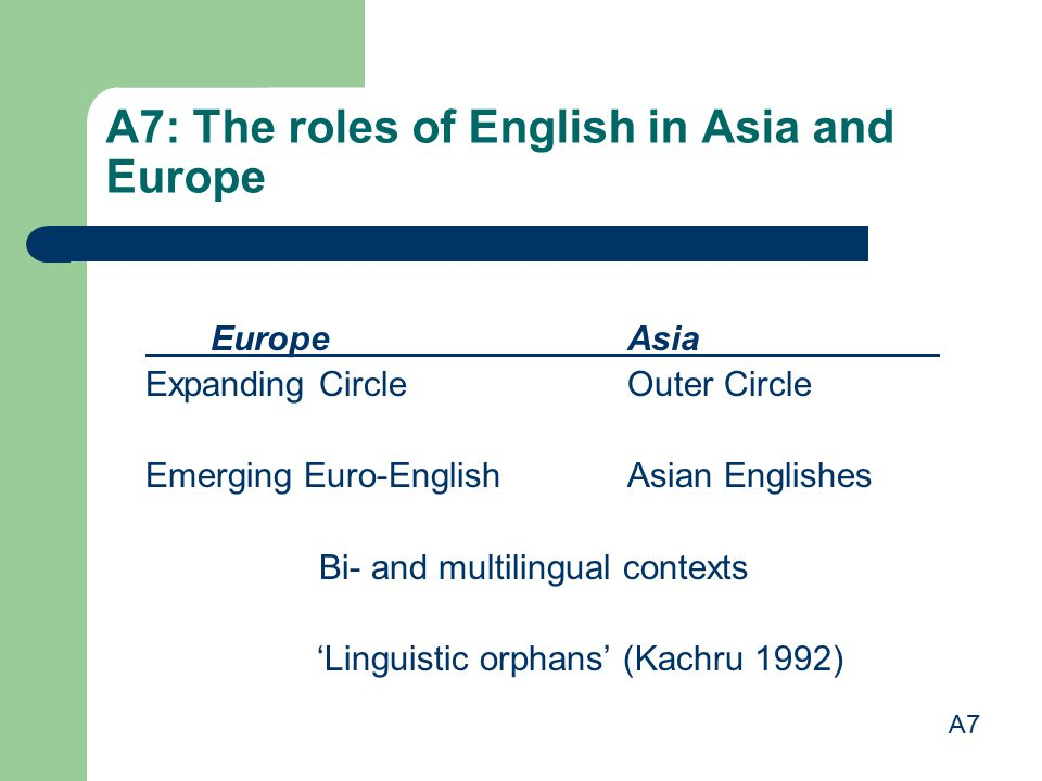 A7: The roles of English in Asia and Europe Europe Asia Expanding CircleOuter Circle Emerging Euro-English Asian Englishes Bi- and multilingual contex
