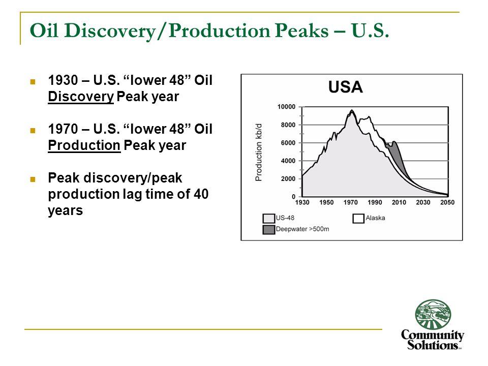 "Oil Discovery/Production Peaks – U.S. 1930 – U.S. ""lower 48"" Oil Discovery Peak year 1970 – U.S. ""lower 48"" Oil Production Peak year Peak discovery/pe"