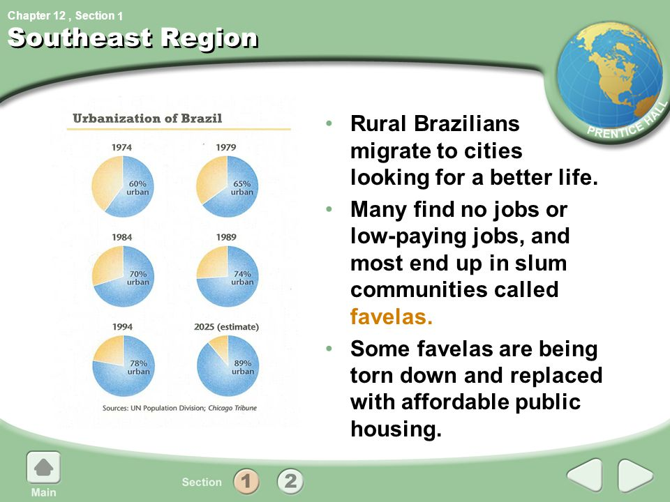 Chapter 12, Section 1 Southeast Region Rural Brazilians migrate to cities looking for a better life. Many find no jobs or low-paying jobs, and most en