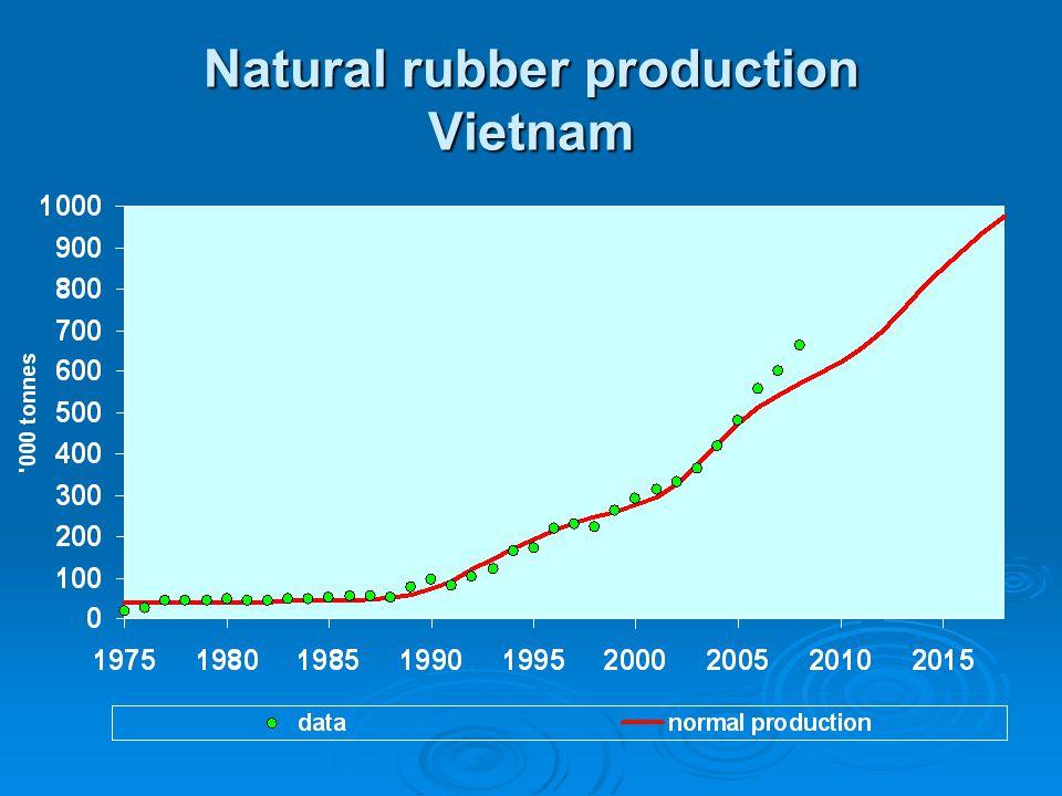 Natural rubber production Vietnam