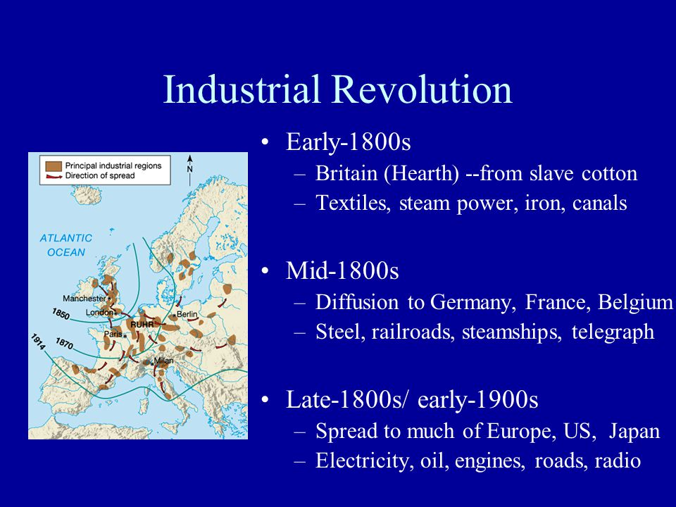 Industrial Revolution Early-1800s –Britain (Hearth) --from slave cotton –Textiles, steam power, iron, canals Mid-1800s –Diffusion to Germany, France,