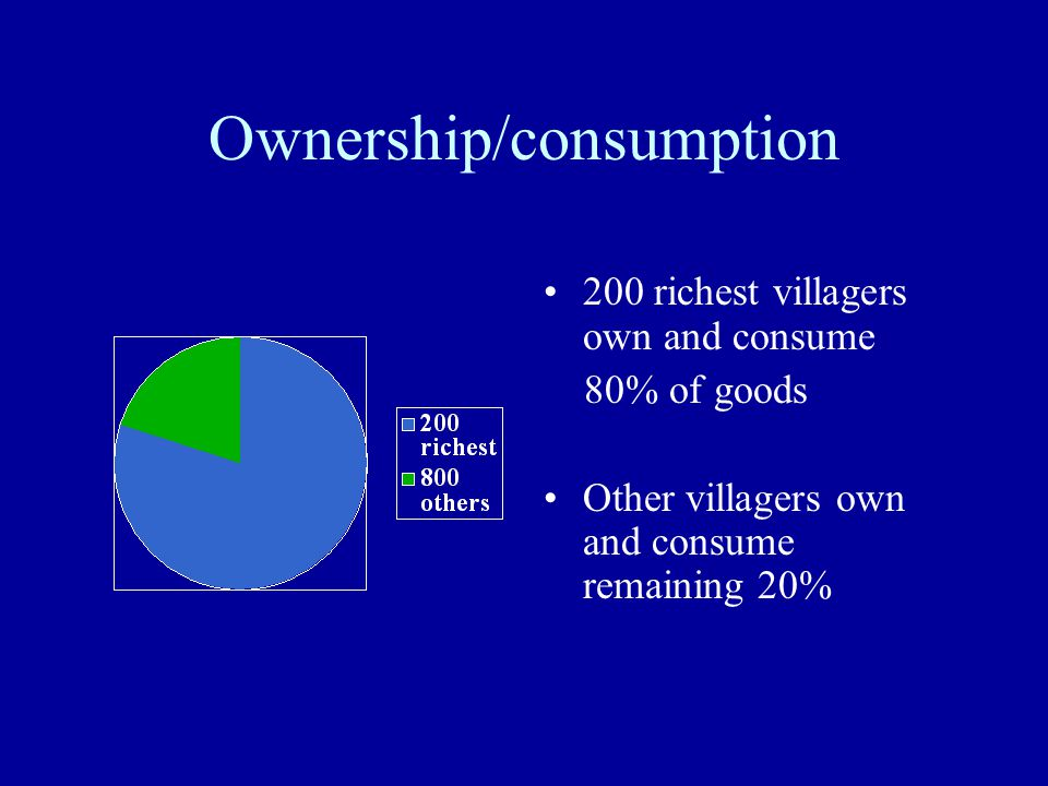 Ownership/consumption 200 richest villagers own and consume 80% of goods Other villagers own and consume remaining 20%