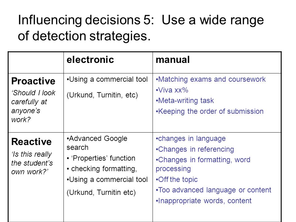 Influencing decisions 5: Use a wide range of detection strategies. electronicmanual Proactive 'Should I look carefully at anyone's work? Using a comme