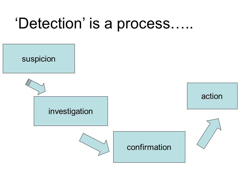 'Detection' is a process….. suspicion investigation confirmation action