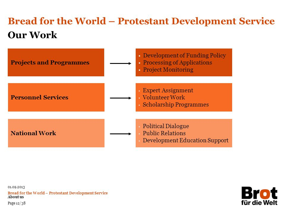 01.09.2013 Bread for the World – Protestant Development Service About us Page 12/38 Personnel Services National Work Projects and Programmes Expert As