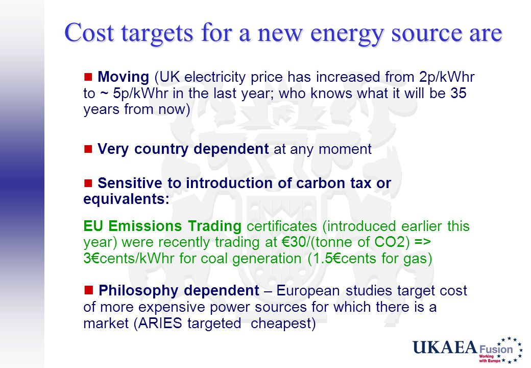 Cost targets for a new energy source are Moving (UK electricity price has increased from 2p/kWhr to ~ 5p/kWhr in the last year; who knows what it will