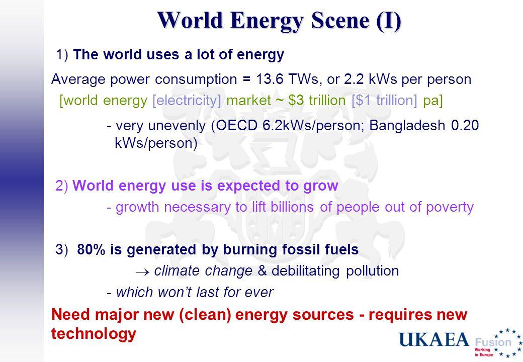 World Energy Scene (I) 1) The world uses a lot of energy Average power consumption = 13.6 TWs, or 2.2 kWs per person [world energy [electricity] marke