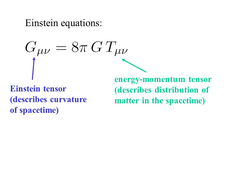 Einstein equations: Einstein tensor (describes curvature of spacetime) energy-momentum tensor (describes distribution of matter in the spacetime)