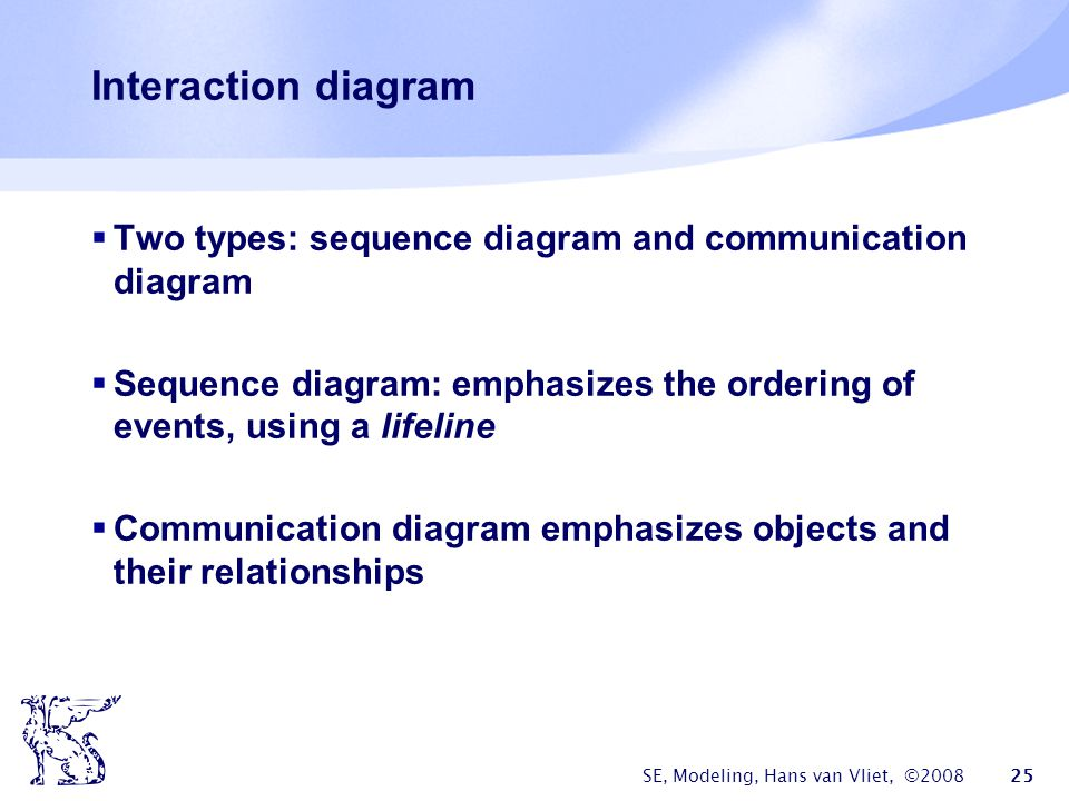 SE, Modeling, Hans van Vliet, ©2008 25 Interaction diagram  Two types: sequence diagram and communication diagram  Sequence diagram: emphasizes the ordering of events, using a lifeline  Communication diagram emphasizes objects and their relationships