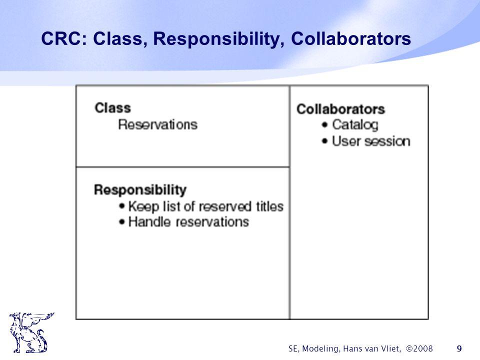 SE, Modeling, Hans van Vliet, ©2008 9 CRC: Class, Responsibility, Collaborators