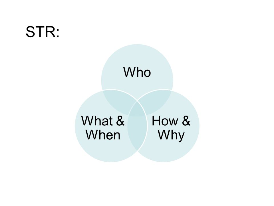 Who How & Why What & When STR: