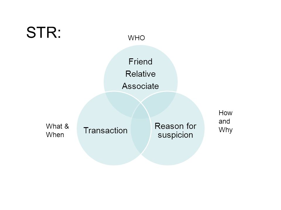 Friend Relative Associate Reason for suspicion Transaction STR: WHO What & When How and Why