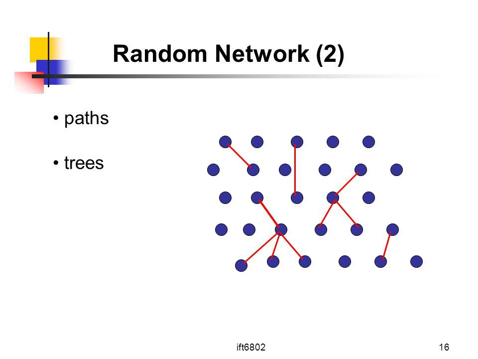 ift680216 paths trees Random Network (2)