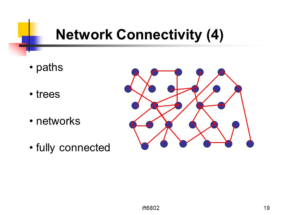 ift680219 paths trees networks fully connected Network Connectivity (4)
