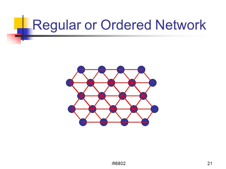ift680221 Regular or Ordered Network