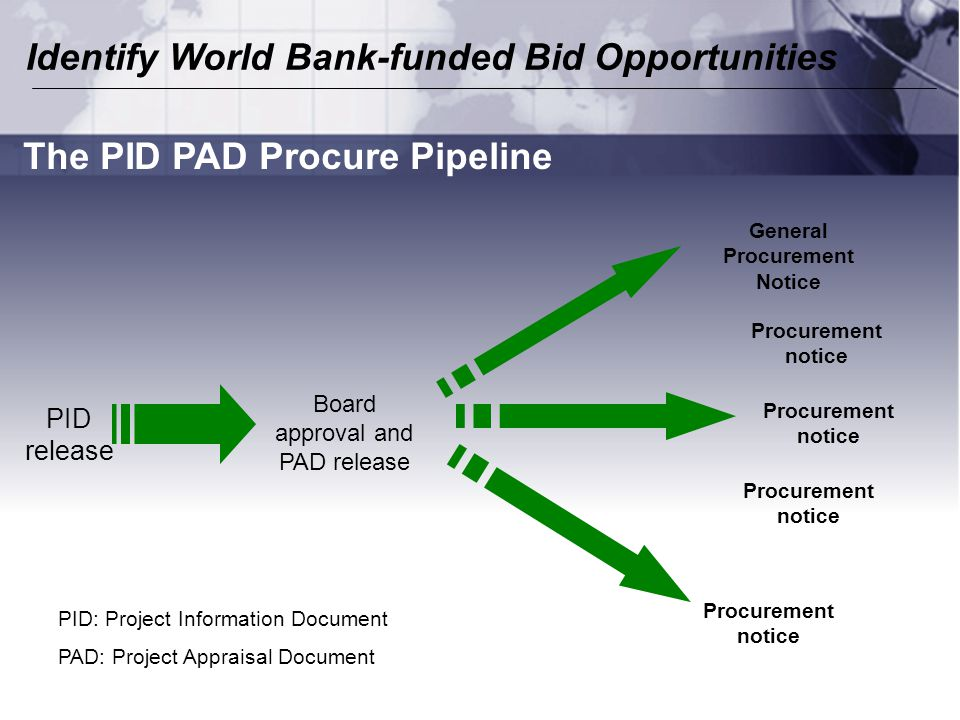 PID release The PID PAD Procure Pipeline Identify World Bank-funded Bid Opportunities Board approval and PAD release Procurement notice General Procurement Notice PID: Project Information Document PAD: Project Appraisal Document