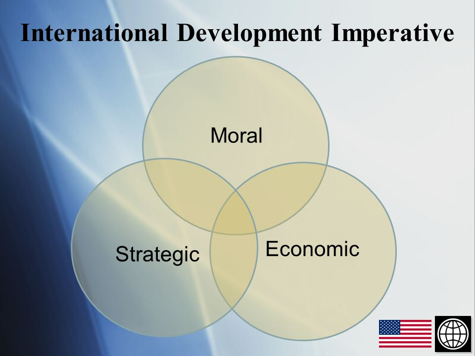 International Development Imperative Moral Strategic Economic