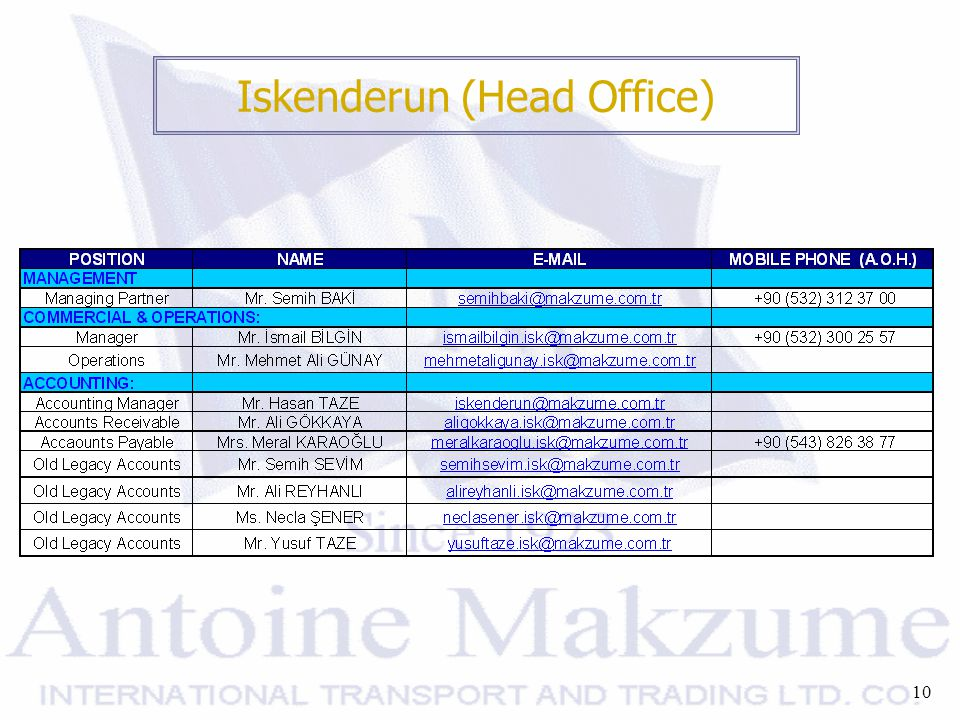 10 Iskenderun (Head Office)