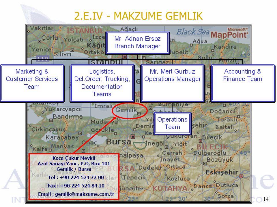 14 Koca Çukur Mevkii Azot Sanayi Yanı, P.O. Box 101 Gemlik / Bursa Tel : +90 224 524 77 00 Fax : +90 224 524 84 10 Email : gemlik@makzume.com.tr 2.E.I