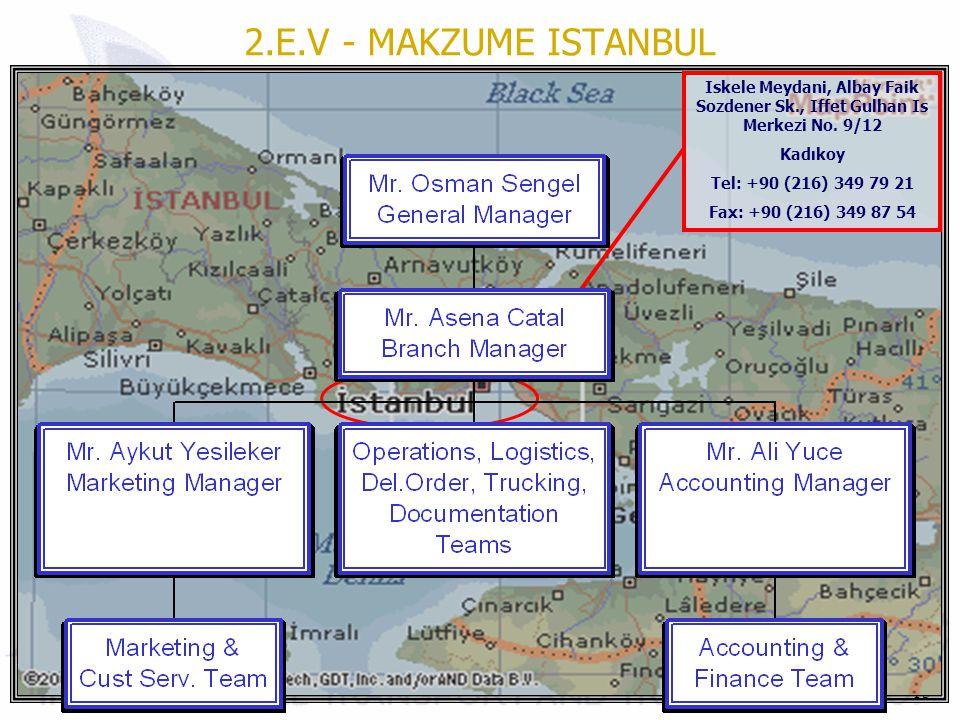 15 Iskele Meydani, Albay Faik Sozdener Sk., Iffet Gulhan Is Merkezi No. 9/12 Kadıkoy Tel: +90 (216) 349 79 21 Fax: +90 (216) 349 87 54 2.E.V - MAKZUME
