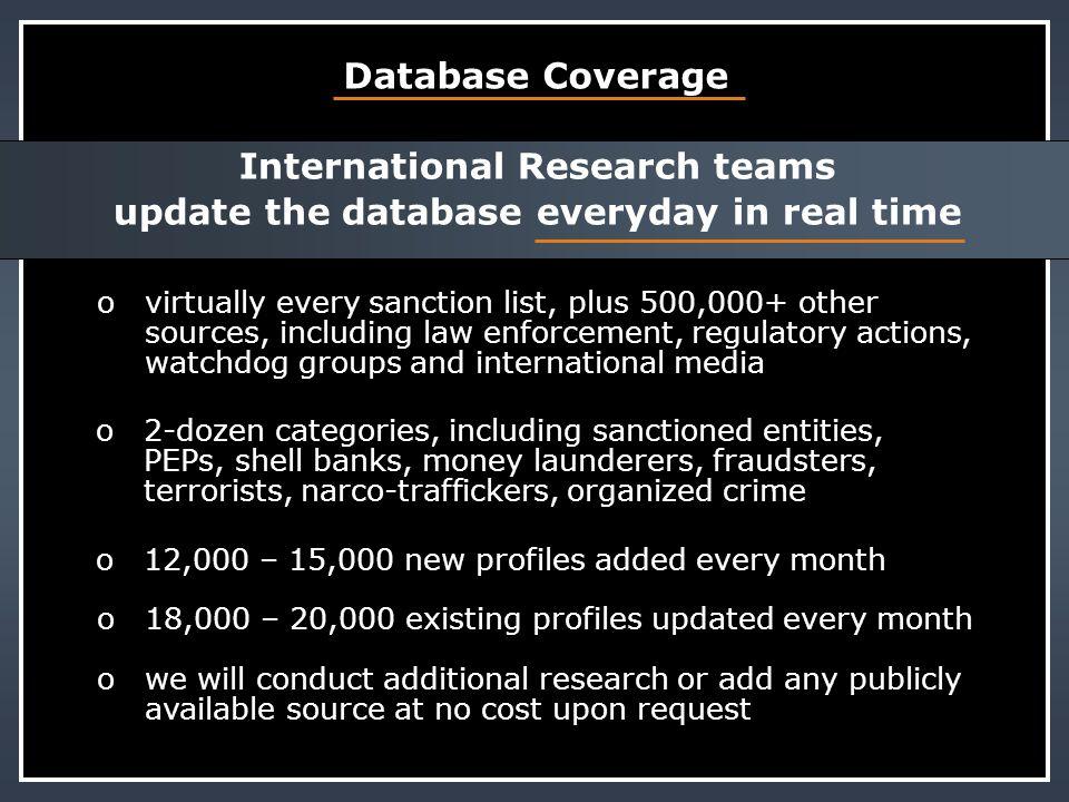 STRICTLY CONFIDENTIAL WORLD-CHECKOFAC + UN + EU+ BOE Unparalleled Terrorism Content 17000 15000 13000 11000 9000 7000 5000 3000 1000 No.