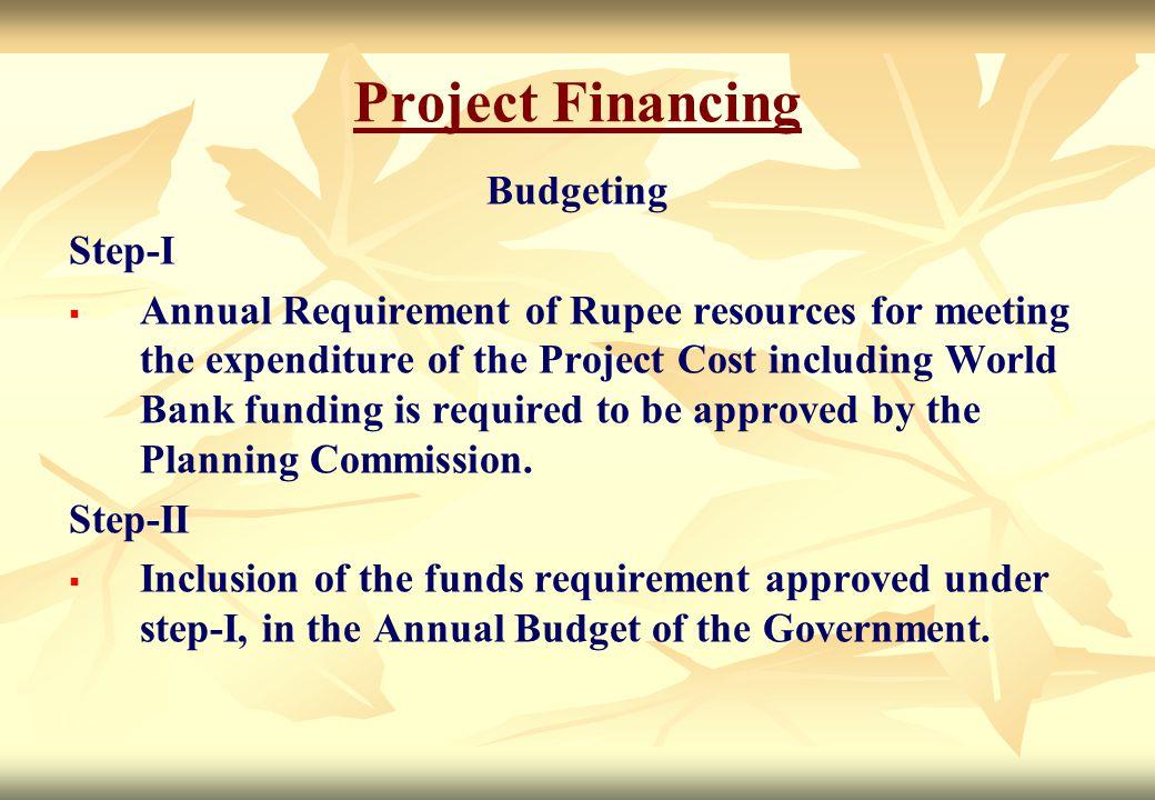 Audit Covenants World Bank 1.1.