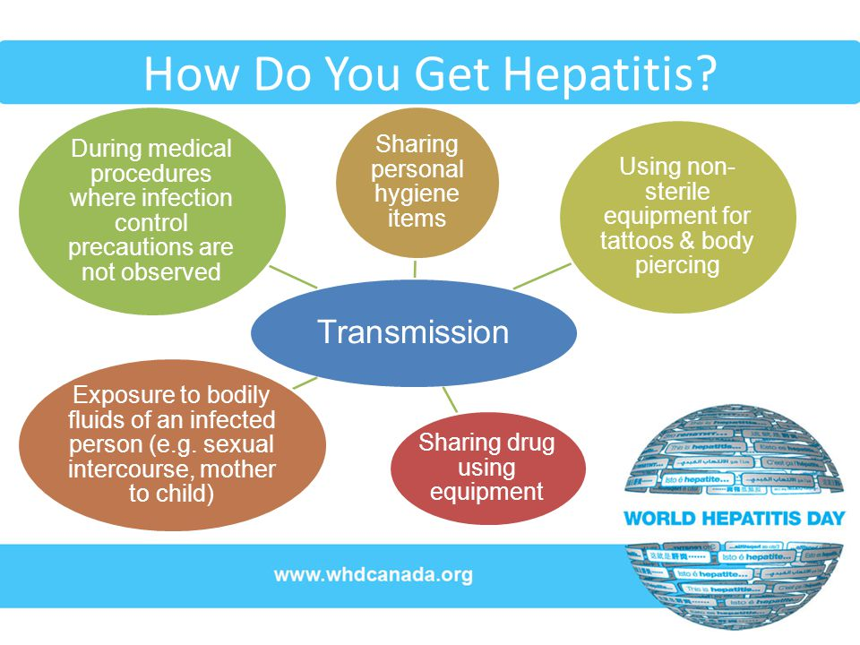 Are there Vaccines.Hepatitis A & B Hepatitis C Hepatitis A & B can be prevented by a vaccine.