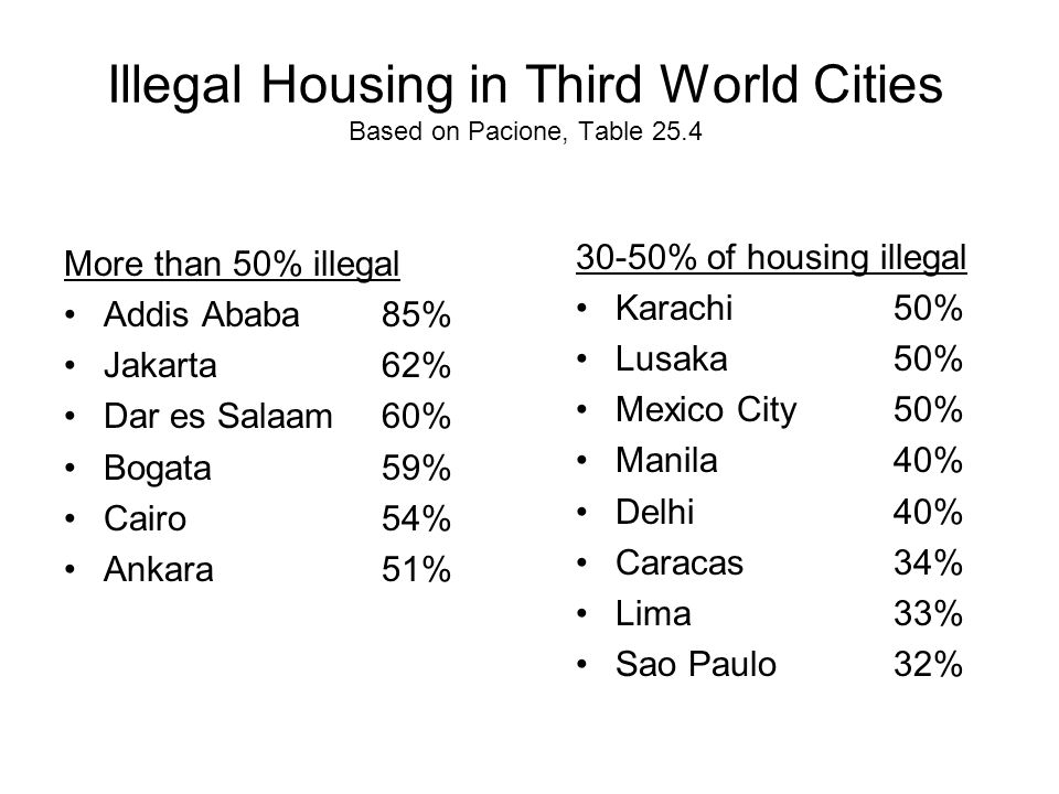 Illegal Housing in Third World Cities Based on Pacione, Table 25.4 More than 50% illegal Addis Ababa85% Jakarta 62% Dar es Salaam60% Bogata59% Cairo54