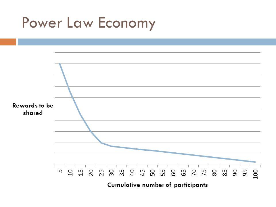 Power Law Economy